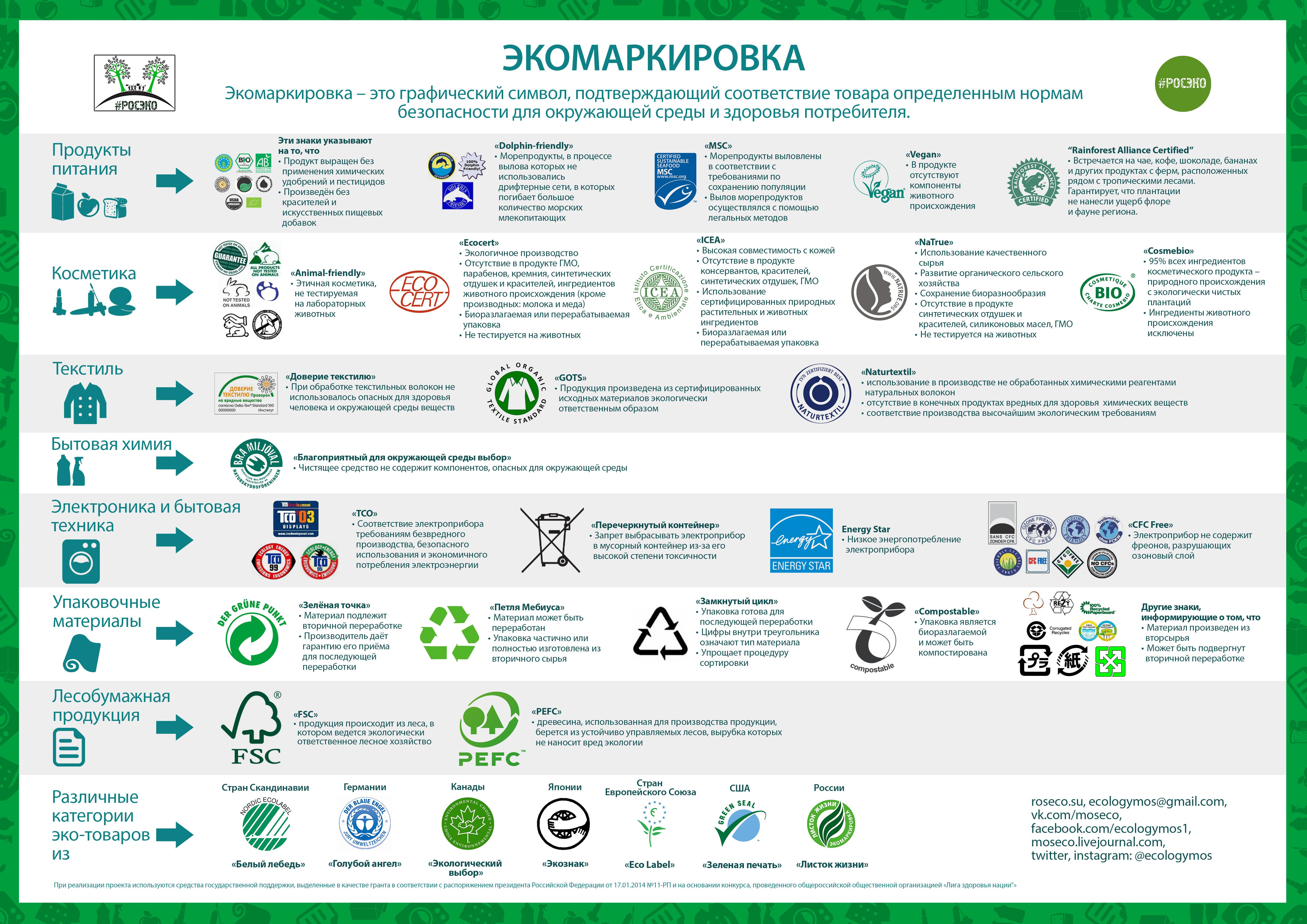 экомаркировка копия-2