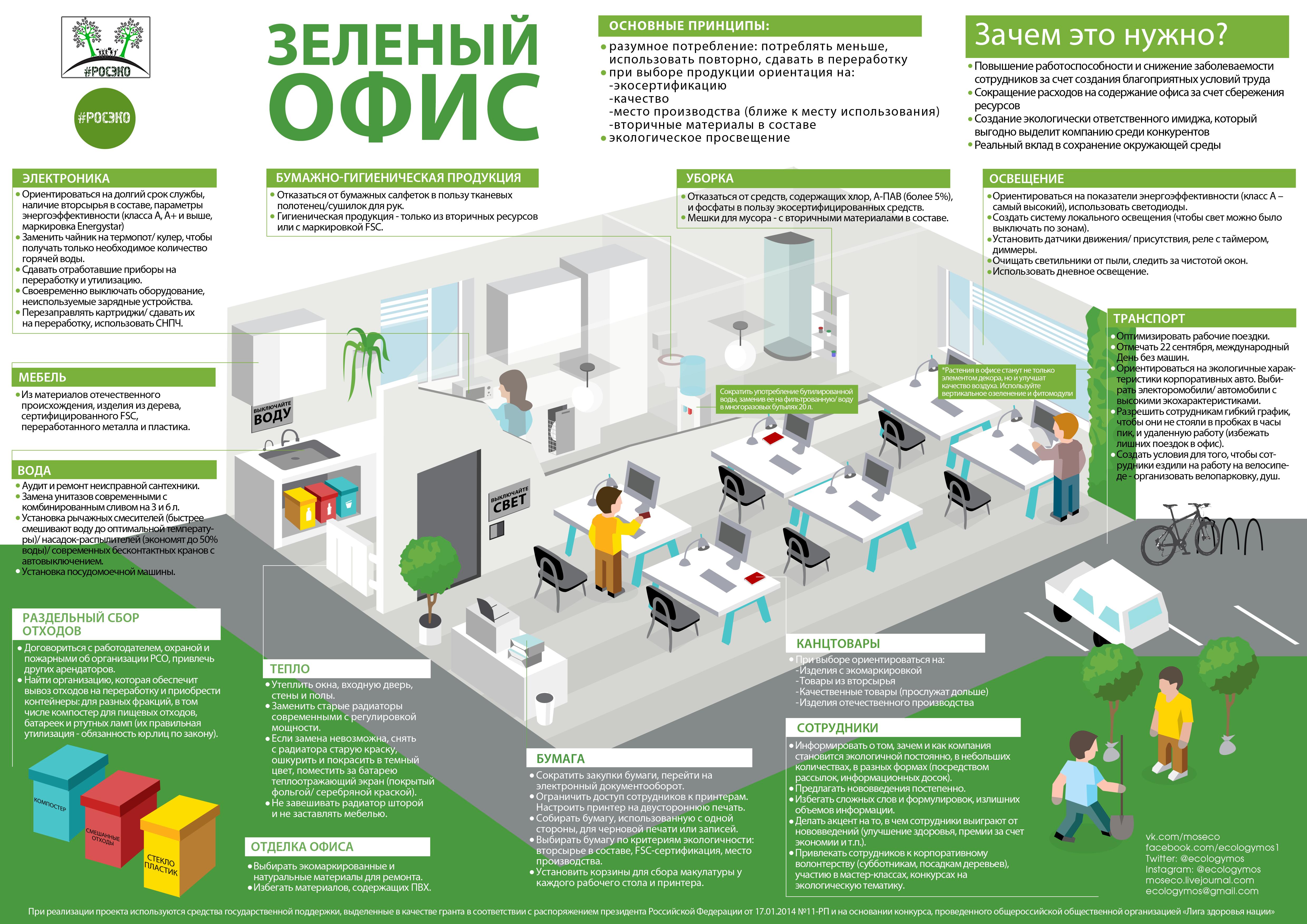 зеленый офис_2